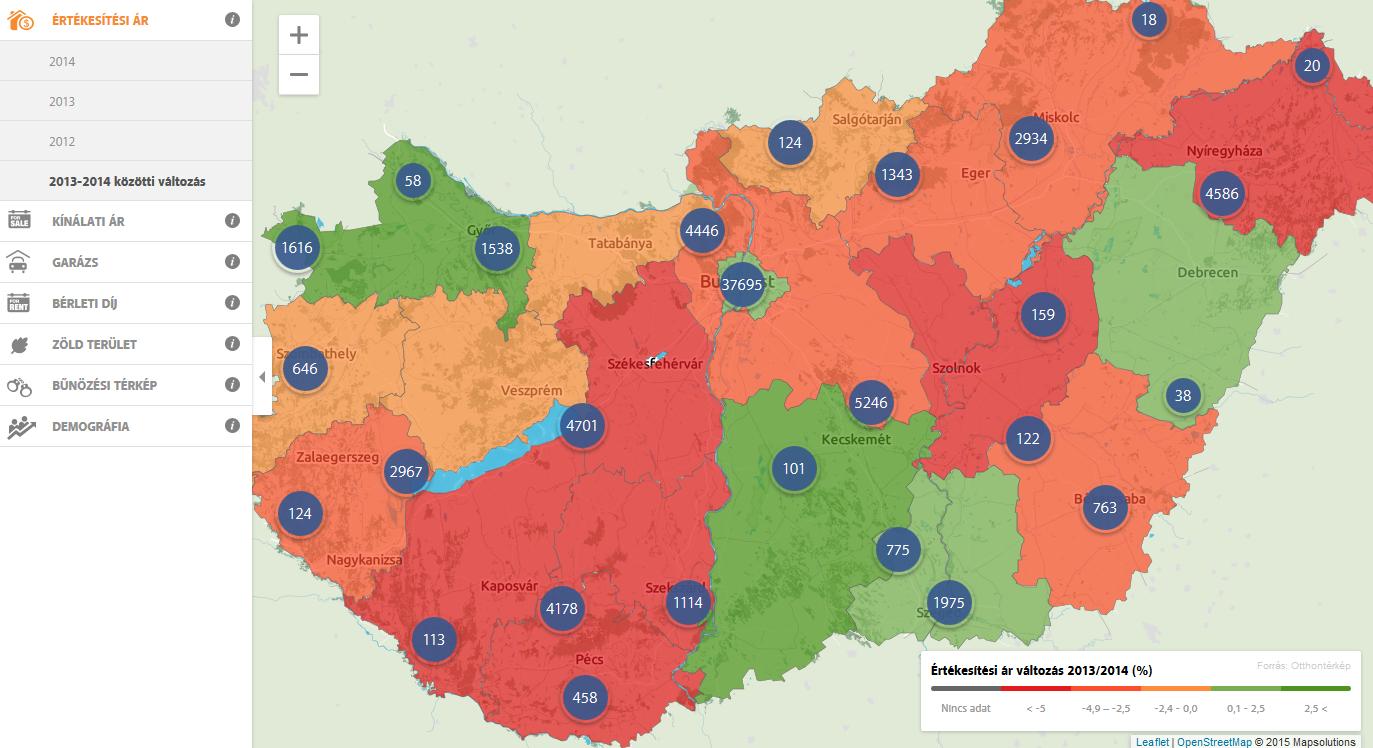 ingatlan árak magyarország