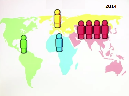 Népesség eloszlása világ szinten