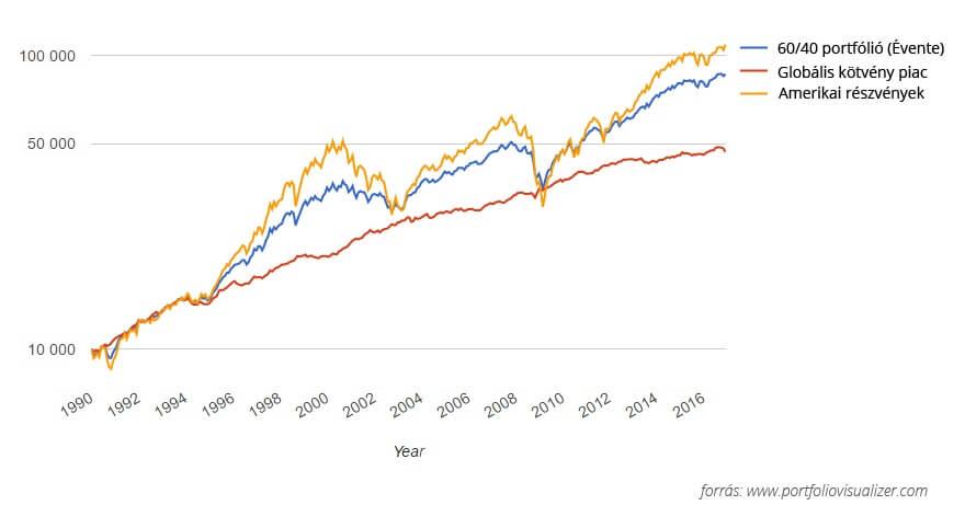 60-40-portfolio-evente1-1990