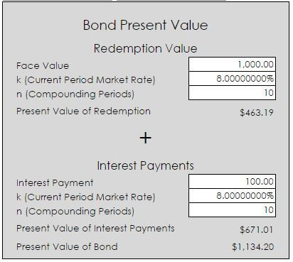 kötvény árfolyam kalkulátor