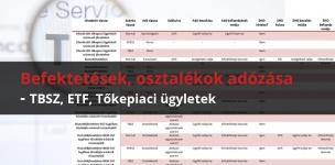 Befektetések, osztalékok adózása – TBSZ, ETF, Tőkepiaci ügyletek