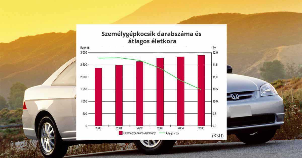 9403c5cff0 Mennyi ideig dolgozol az autódért? - Pénzügyi Tudakozó