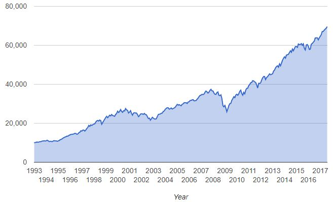 befektetői stratégiák az opciókból álló portfóliók kialakításában)